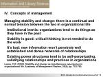 iv concepts of management23