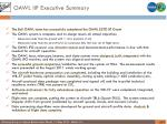 oawl iip executive summary