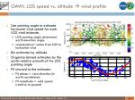 oawl los speed vs altitude wind profile