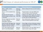 root causes of reduced performance on wb 57