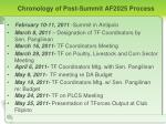chronology of post summit af2025 process