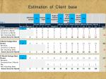 estimation of client base