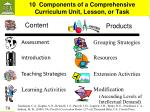 10 components of a comprehensive curriculum unit lesson or task