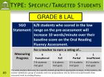 type specific targeted students