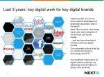 last 3 years key digital work for key digital brands