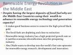 renewable energy revolution in the middle east