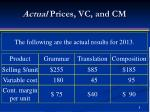 actual prices vc and cm