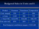 budgeted sales in units and
