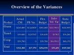 overview of the variances