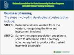 business planning the steps involved in developing a business plan include