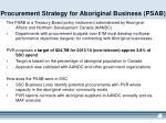 procurement strategy for aboriginal business psab