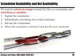 scheduled availability and net availability