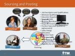 sourcing and posting1