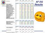 af dq results