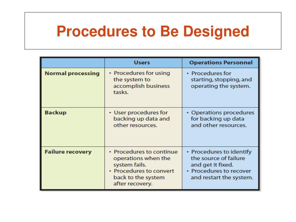 Ppt System Development Powerpoint Presentation Free Download Id 1661465