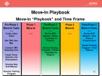 move in playbook1