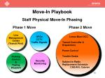 move in playbook2