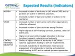 expected results indicators
