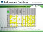 environmental procedures