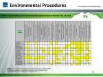 environmental procedures1