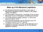 make up of the maryland legislature