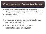 creating a good conceptual model1