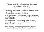 characteristics of admired leaders kouzes posner