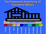 the framework underlying all curriculum models