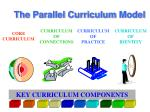 the parallel curriculum model