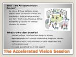 the accelerated vision session