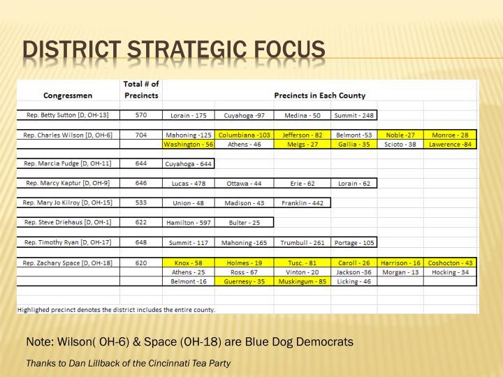 district strategic focus