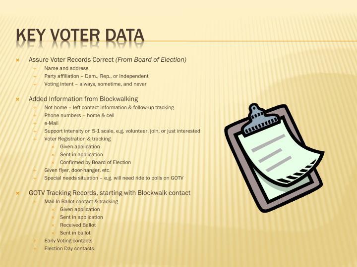 Assure Voter Records Correct