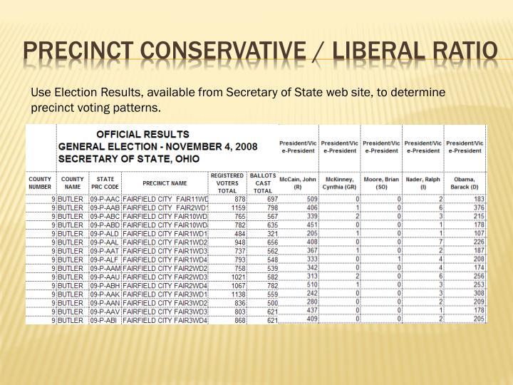 Precinct conservative / liberal ratio