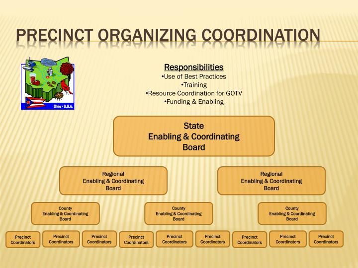 Precinct Organizing Coordination