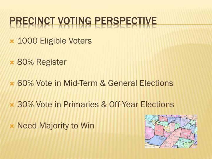 1000 Eligible Voters