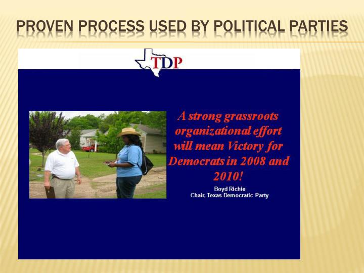 Proven Process used by Political Parties