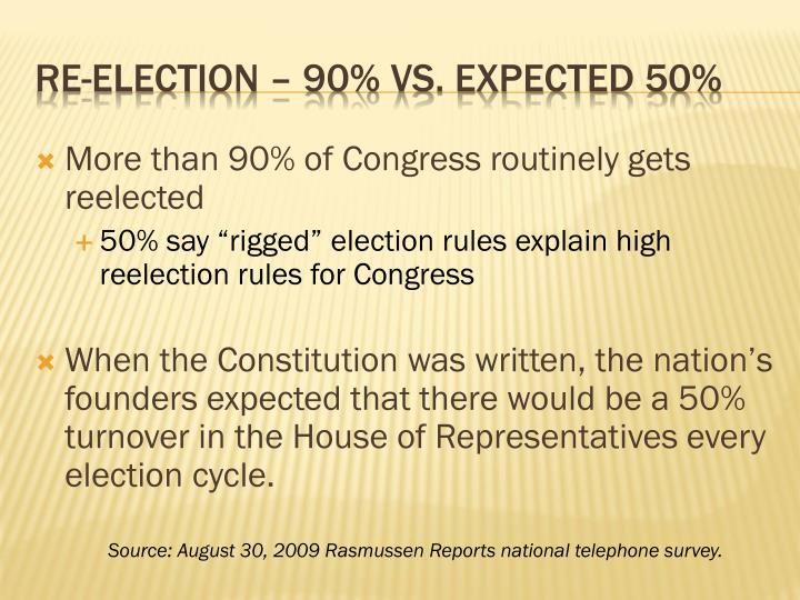 More than 90% of Congress routinely gets reelected
