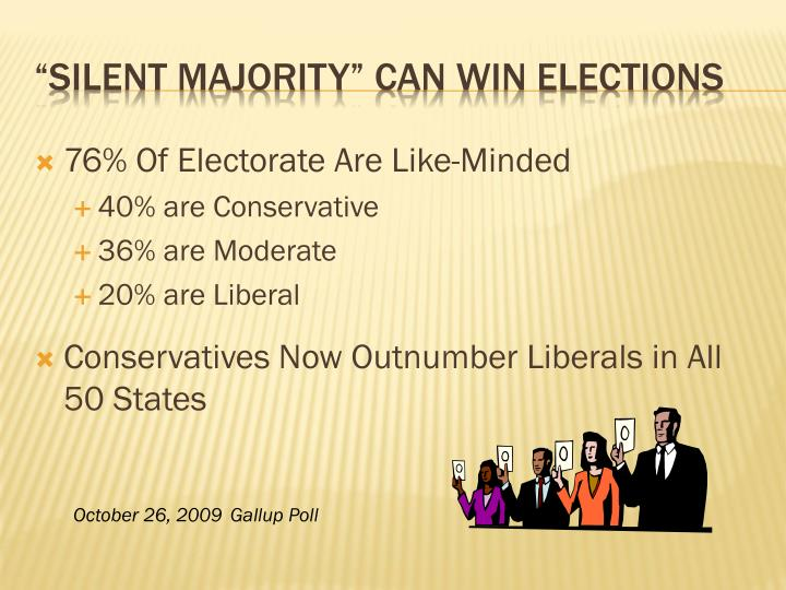 76% Of Electorate Are Like-Minded