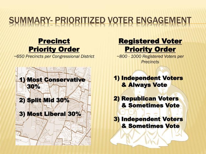 Summary- Prioritized Voter engagement