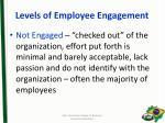 levels of employee engagement1