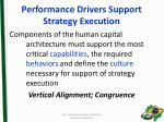 performance drivers support strategy execution1