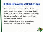 shifting employment relationship