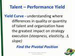 talent performance yield