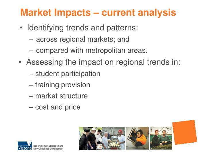 Market Impacts