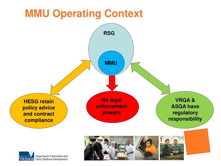 MMU Operating Context