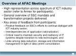 overview of afac meetings