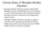 current status of memphis healthy churches