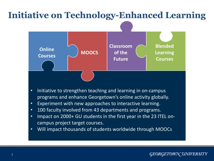 Initiative on technology enhanced learning