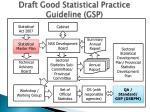 draft good statistical practice guideline gsp