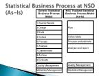 statistical business process at nso as is